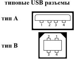 Схема разъема USB A B