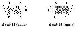 D-Sub 15 pin (схема)